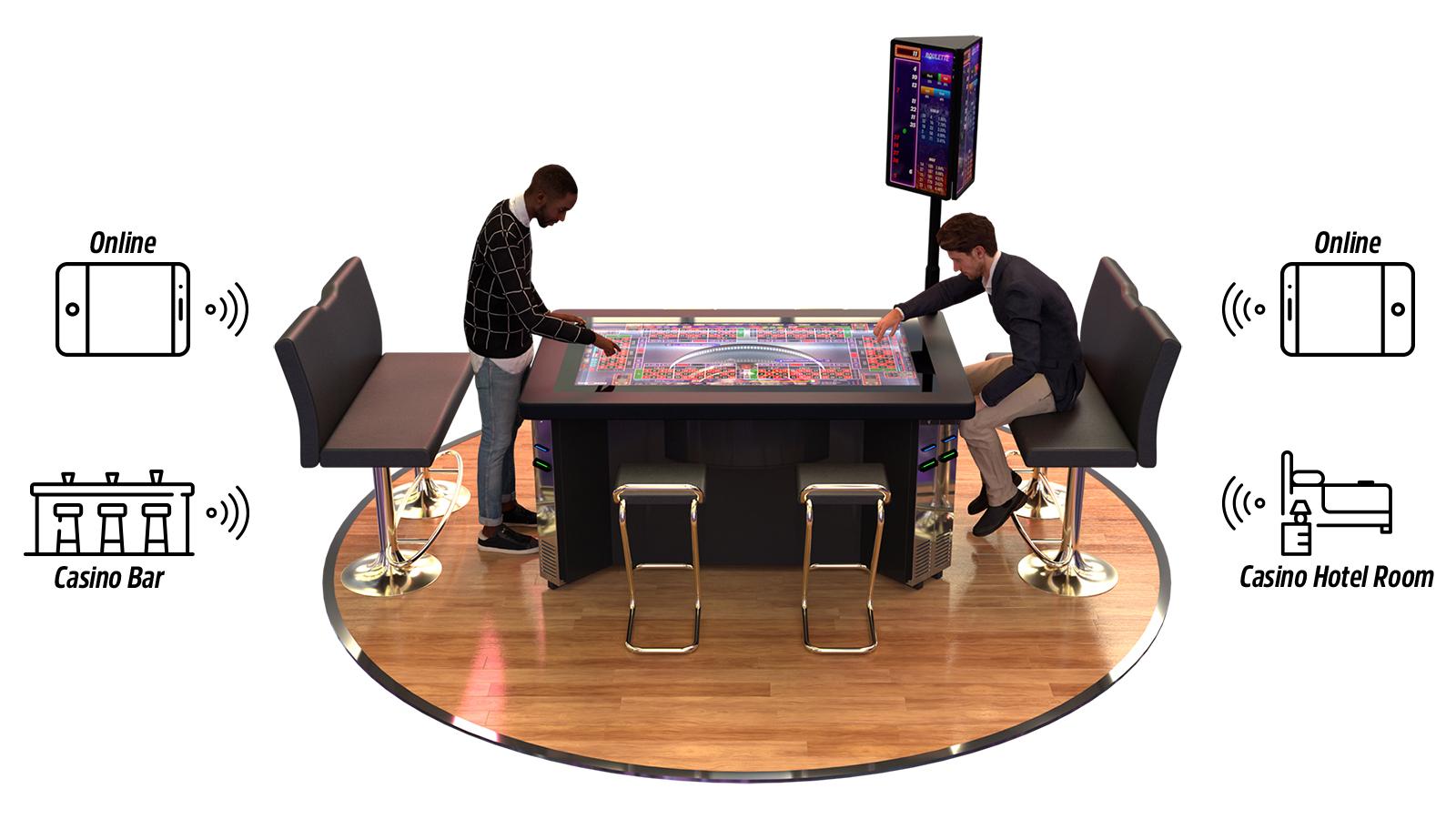 Tangiamo Gaming Bridge