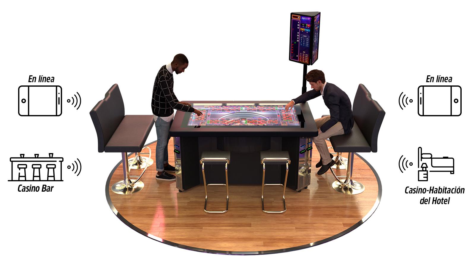 Tangiamo Gaming Bridge Spanish